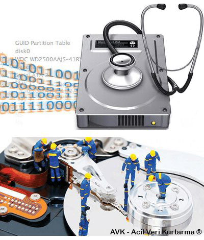 harddisk-analizi
